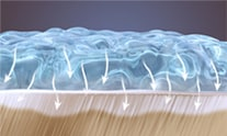 Bleaching removes both deep & surface stains.